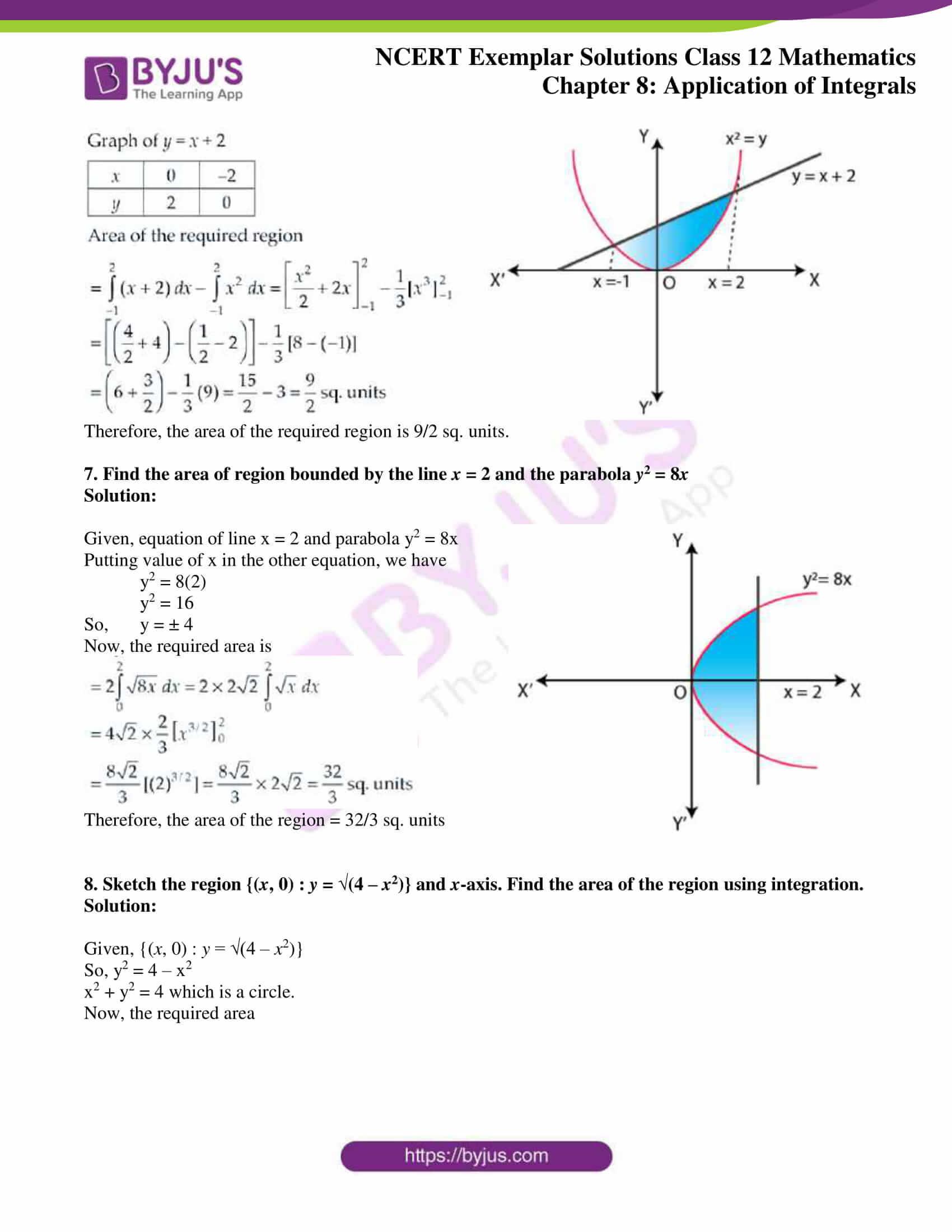 ncert exemplar sol class 12 mathematics ch 8 4