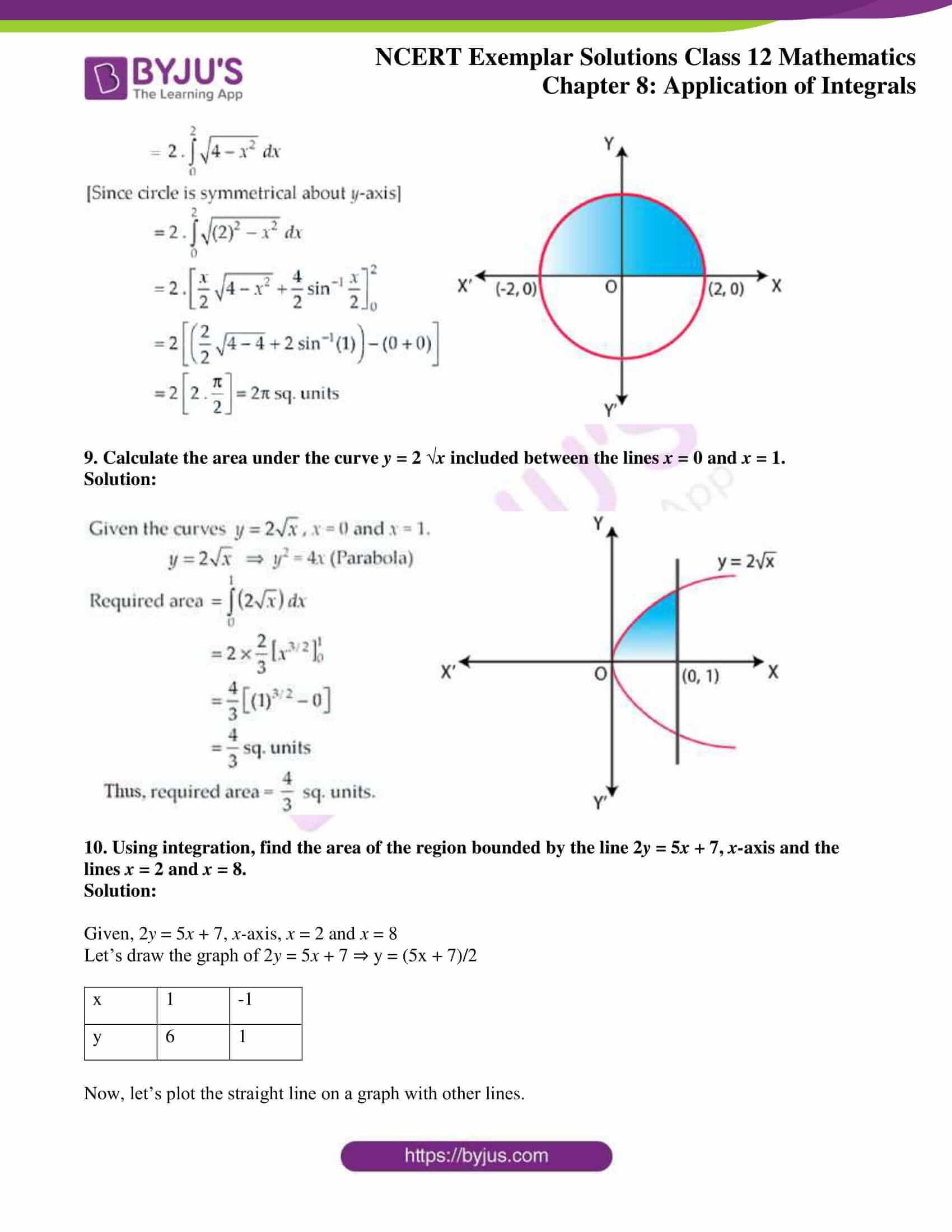 ncert exemplar sol class 12 mathematics ch 8 5