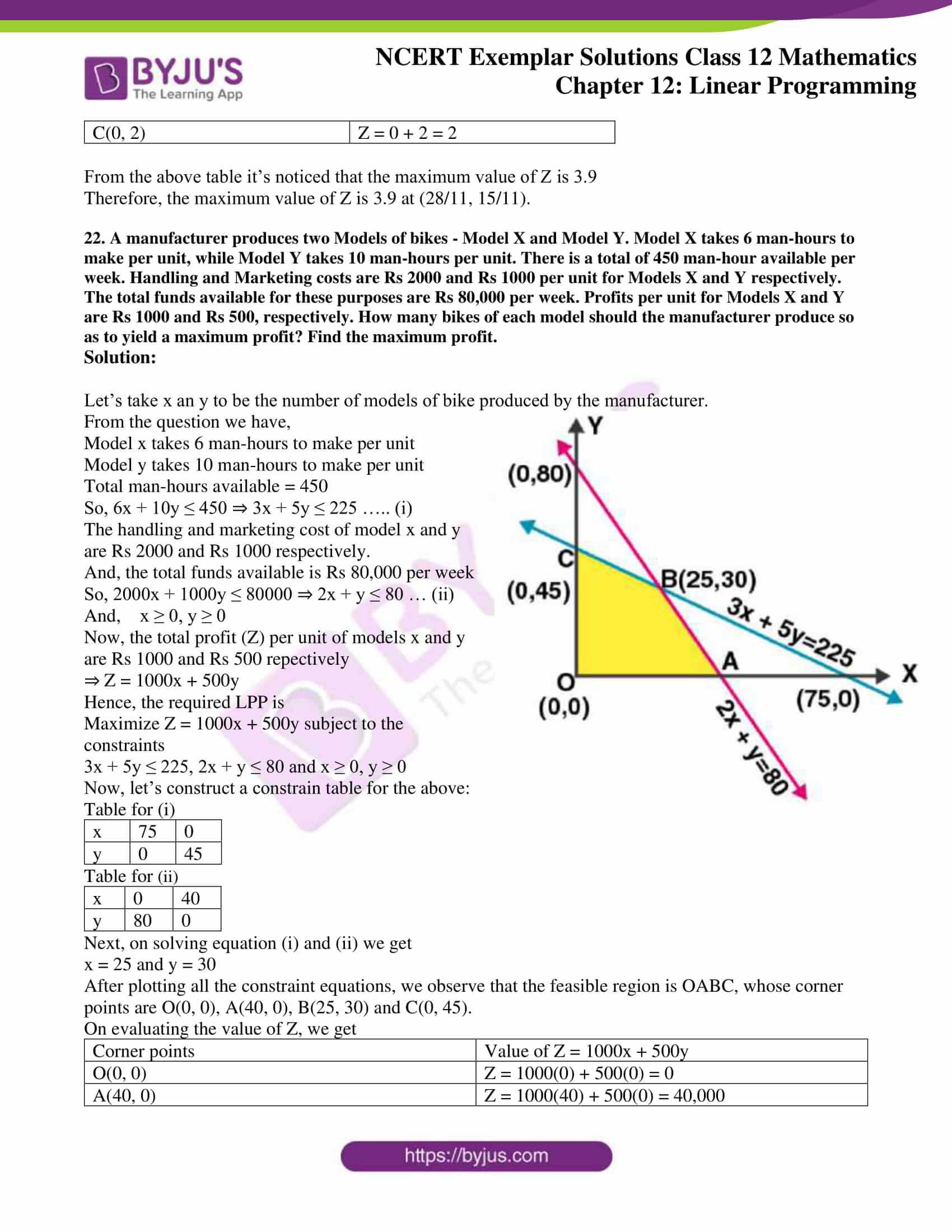 ncert exemplar sol class 12 mathematics chapter 12 14