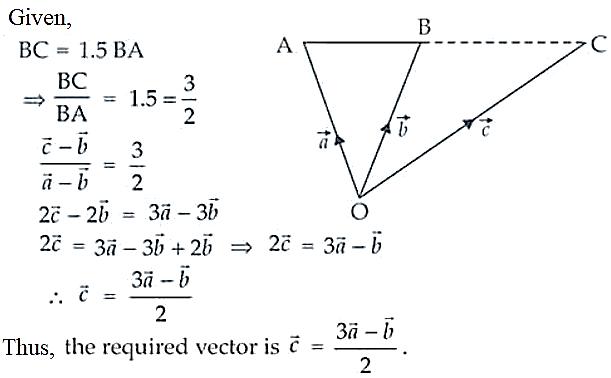 NCERT Exemplar Solutions Class 12 Mathematics Chapter 10 - 10