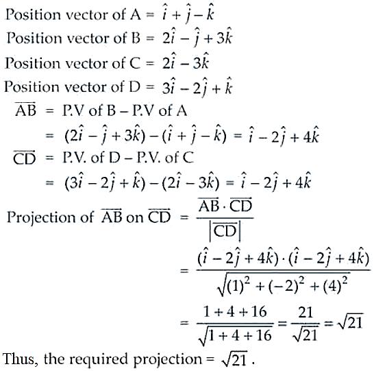 NCERT Exemplar Solutions Class 12 Mathematics Chapter 10 - 37