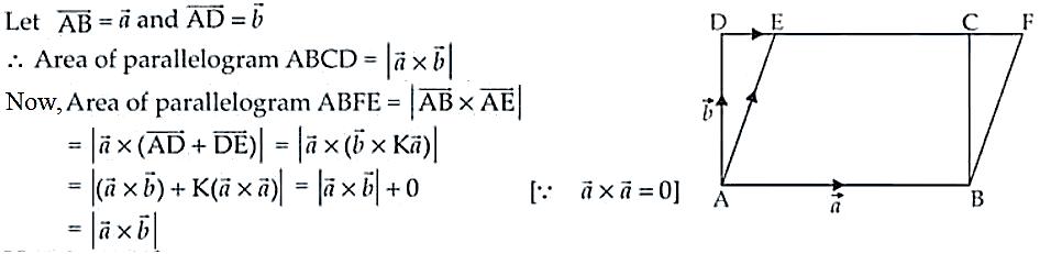 NCERT Exemplar Solutions Class 12 Mathematics Chapter 10 - 40