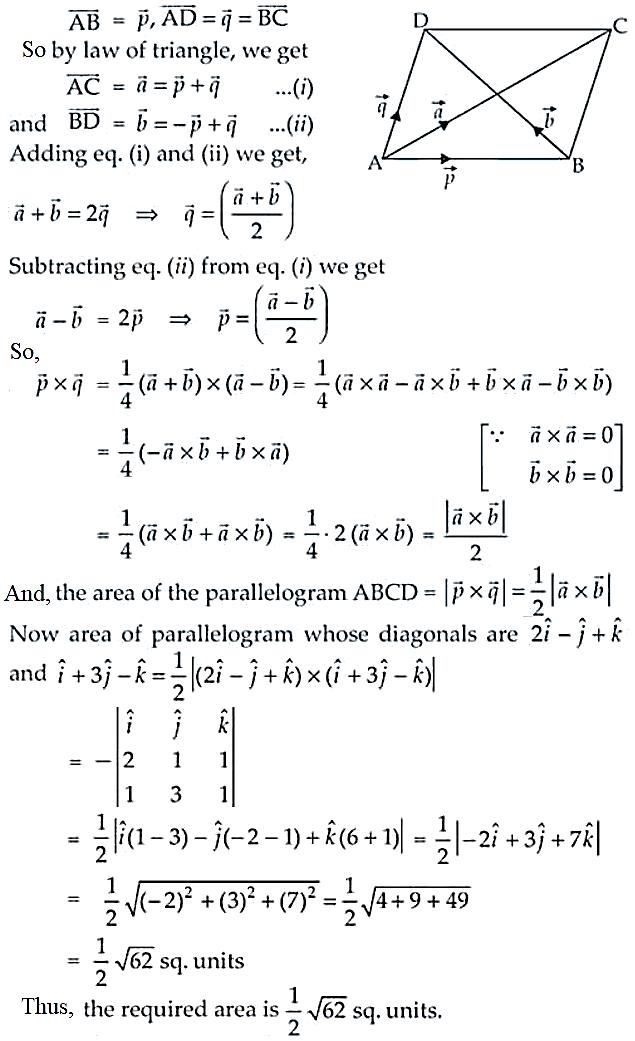NCERT Exemplar Solutions Class 12 Mathematics Chapter 10 - 52