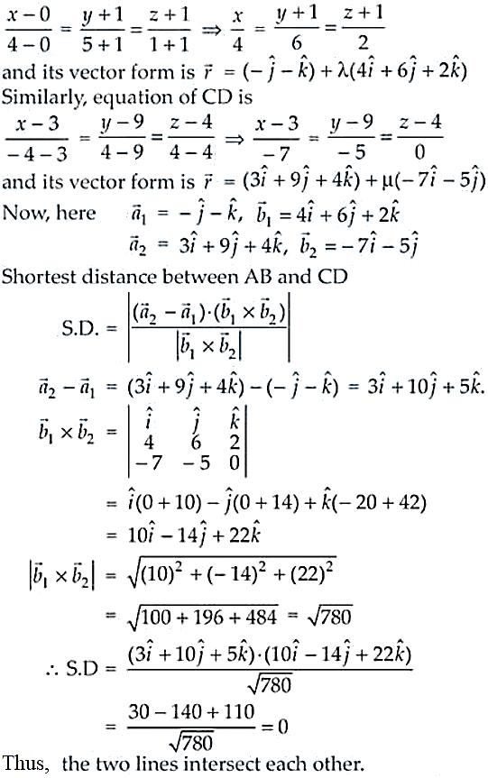 NCERT Exemplar Solutions Class 12 Mathematics Chapter 11 - 11