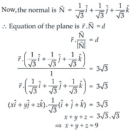 NCERT Exemplar Solutions Class 12 Mathematics Chapter 11 - 14