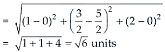 NCERT Exemplar Solutions Class 12 Mathematics Chapter 11 - 30