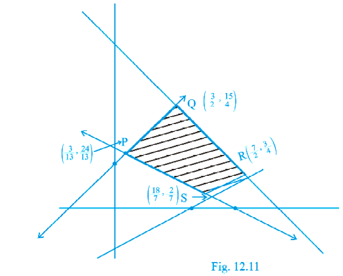NCERT Exemplar Solutions Class 12 Mathematics Chapter 12 - 11