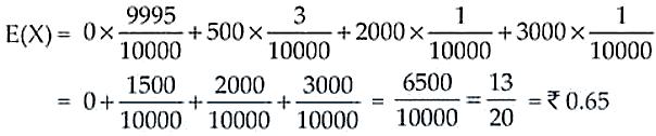 NCERT Exemplar Solutions Class 12 Mathematics Chapter 13 - 10