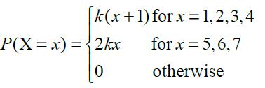 NCERT Exemplar Solutions Class 12 Mathematics Chapter 13 - 37