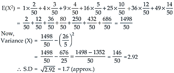 NCERT Exemplar Solutions Class 12 Mathematics Chapter 13 - 39