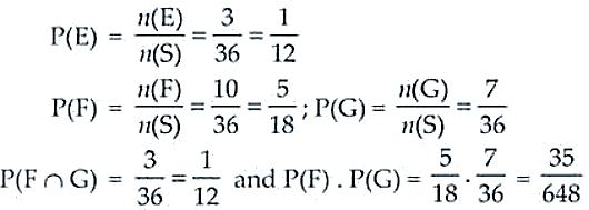 NCERT Exemplar Solutions Class 12 Mathematics Chapter 13 - 4