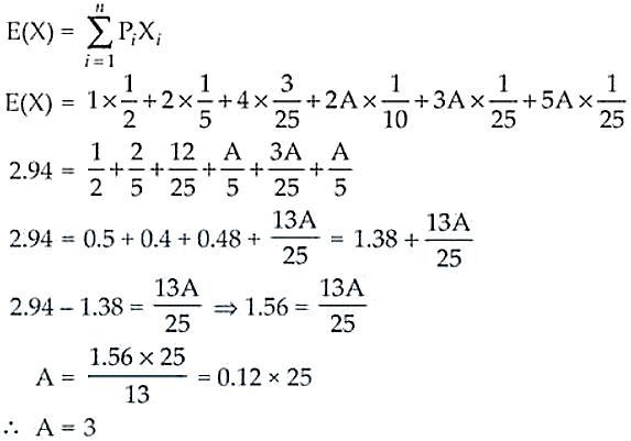 NCERT Exemplar Solutions Class 12 Mathematics Chapter 13 - 40