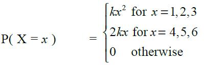 NCERT Exemplar Solutions Class 12 Mathematics Chapter 13 - 41