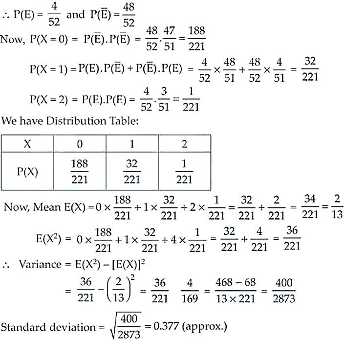 NCERT Exemplar Solutions Class 12 Mathematics Chapter 13 - 45