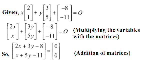 NCERT Exemplar Solutions Class 12 Mathematics Chapter 3 - 33