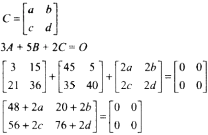 NCERT Exemplar Solutions Class 12 Mathematics Chapter 3 - 73
