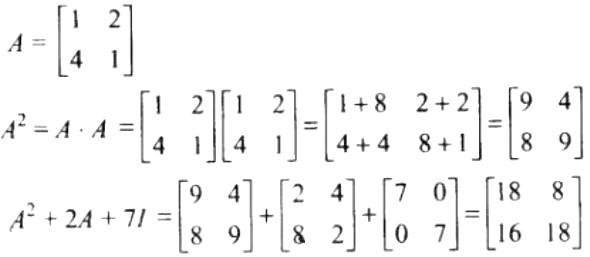NCERT Exemplar Solutions Class 12 Mathematics Chapter 3 - 83