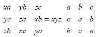 NCERT Exemplar Solutions Class 12 Mathematics Chapter 4 - 54