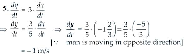 NCERT Exemplar Solutions Class 12 Mathematics Chapter 6 - 14