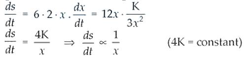 NCERT Exemplar Solutions Class 12 Mathematics Chapter 6 - 17