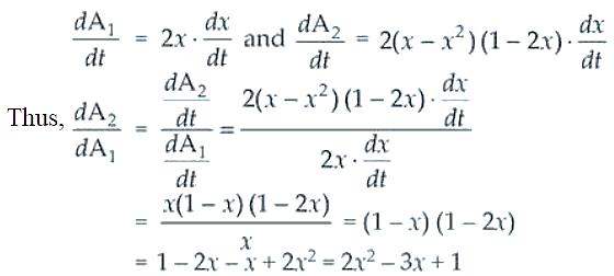 NCERT Exemplar Solutions Class 12 Mathematics Chapter 6 - 18