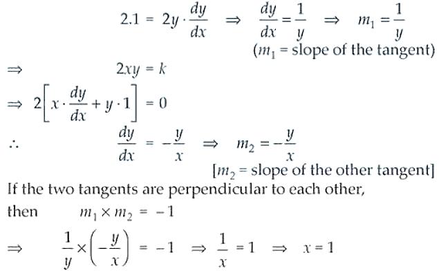 NCERT Exemplar Solutions Class 12 Mathematics Chapter 6 - 19