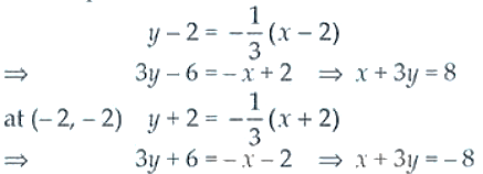 NCERT Exemplar Solutions Class 12 Mathematics Chapter 6 - 24