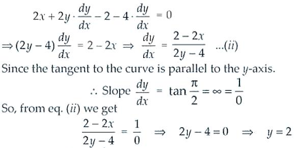 NCERT Exemplar Solutions Class 12 Mathematics Chapter 6 - 25