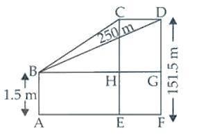 NCERT Exemplar Solutions Class 12 Mathematics Chapter 6 - 3