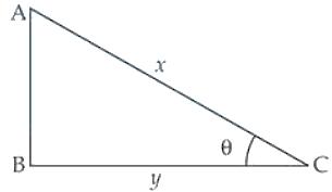 NCERT Exemplar Solutions Class 12 Mathematics Chapter 6 - 34