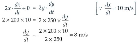 NCERT Exemplar Solutions Class 12 Mathematics Chapter 6 - 4