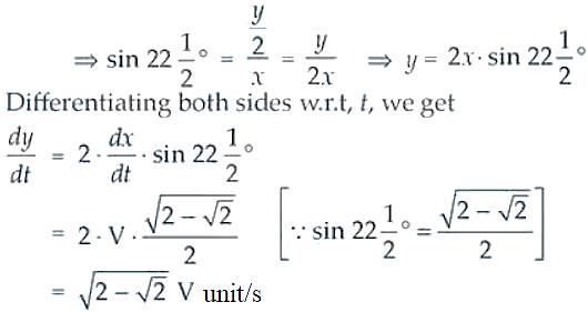 NCERT Exemplar Solutions Class 12 Mathematics Chapter 6 - 6