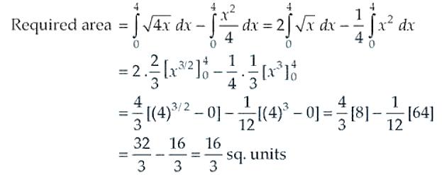 NCERT Exemplar Solutions Class 12 Mathematics Chapter 8 - 1