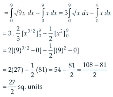 NCERT Exemplar Solutions Class 12 Mathematics Chapter 8 - 10