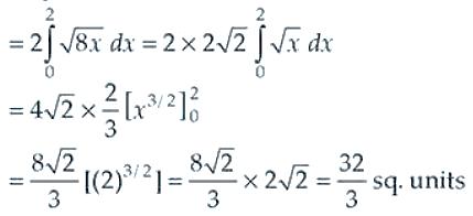 NCERT Exemplar Solutions Class 12 Mathematics Chapter 8 - 14