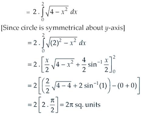 NCERT Exemplar Solutions Class 12 Mathematics Chapter 8 - 15