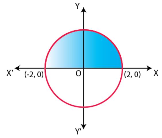NCERT Exemplar Solutions Class 12 Mathematics Chapter 8 - 16