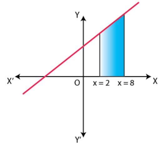 NCERT Exemplar Solutions Class 12 Mathematics Chapter 8 - 19