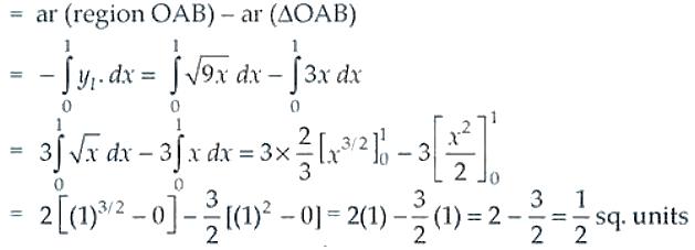 NCERT Exemplar Solutions Class 12 Mathematics Chapter 8 - 2