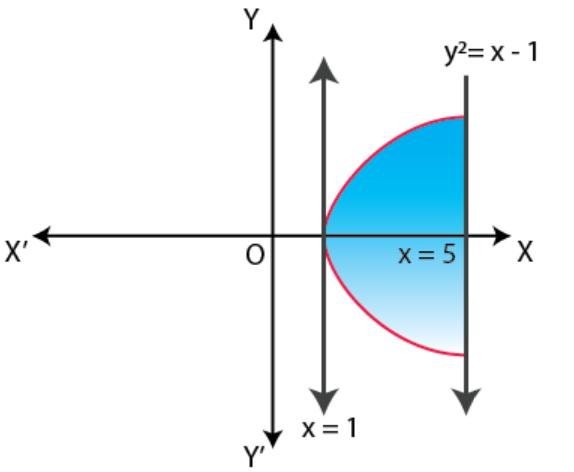 NCERT Exemplar Solutions Class 12 Mathematics Chapter 8 - 21