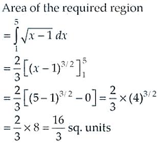 NCERT Exemplar Solutions Class 12 Mathematics Chapter 8 - 22