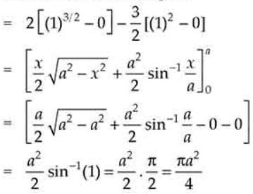 NCERT Exemplar Solutions Class 12 Mathematics Chapter 8 - 25