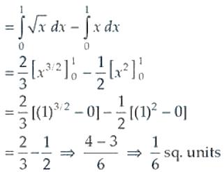NCERT Exemplar Solutions Class 12 Mathematics Chapter 8 - 27