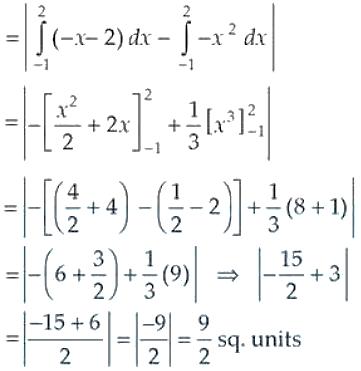 NCERT Exemplar Solutions Class 12 Mathematics Chapter 8 - 30