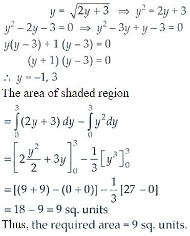 NCERT Exemplar Solutions Class 12 Mathematics Chapter 8 - 32