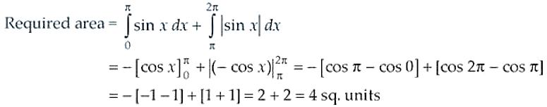 NCERT Exemplar Solutions Class 12 Mathematics Chapter 8 - 35