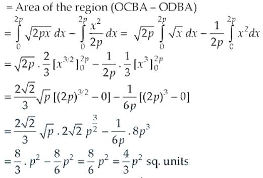 NCERT Exemplar Solutions Class 12 Mathematics Chapter 8 - 5
