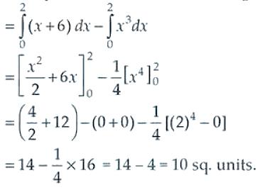 NCERT Exemplar Solutions Class 12 Mathematics Chapter 8 - 7