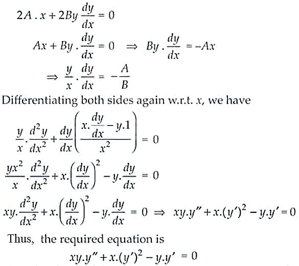 NCERT Exemplar Solutions Class 12 Mathematics Chapter 9 - 41