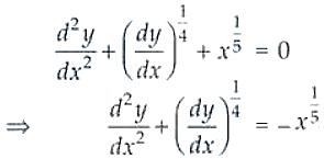 NCERT Exemplar Solutions Class 12 Mathematics Chapter 9 - 67